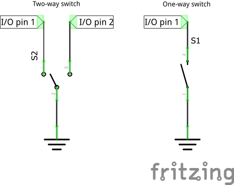 switch connection tutorial  sim innovations wiki